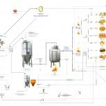 alt Flow Diagram
