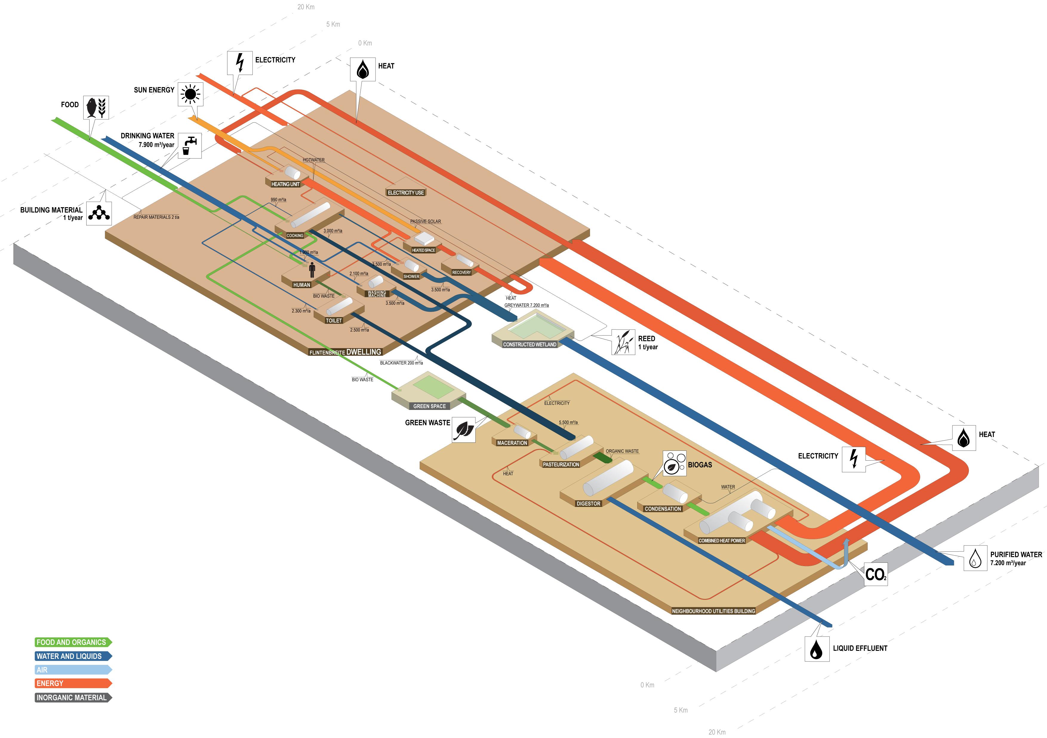 Sankey Diagram 3d - Meta Wiring Diagrams