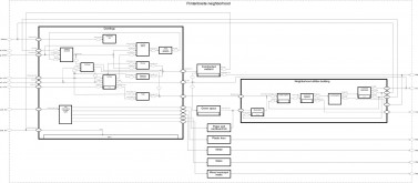 MFA - Material Flow Analysis
