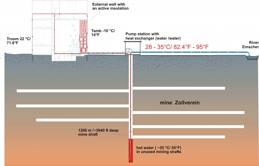 Image Result For New Heating And Cooling System