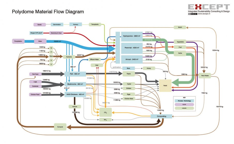 beer process flow diagram photo album   diagramspolydome cyclifier