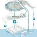 alt Onsite water cycle