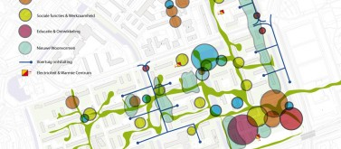 Spatial development framework