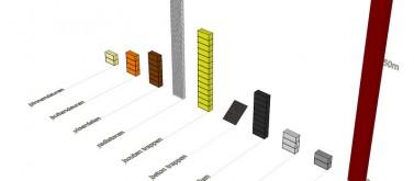 material stacks